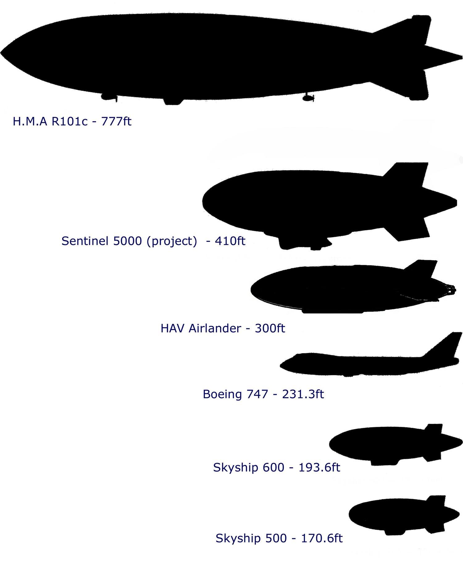 Airshipsonline : Airships : R101