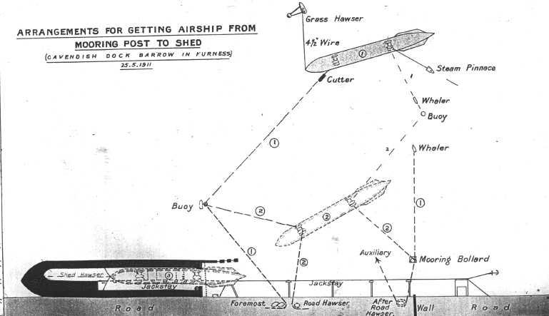Airshipsonline Airships Hma 1 The Mayfly