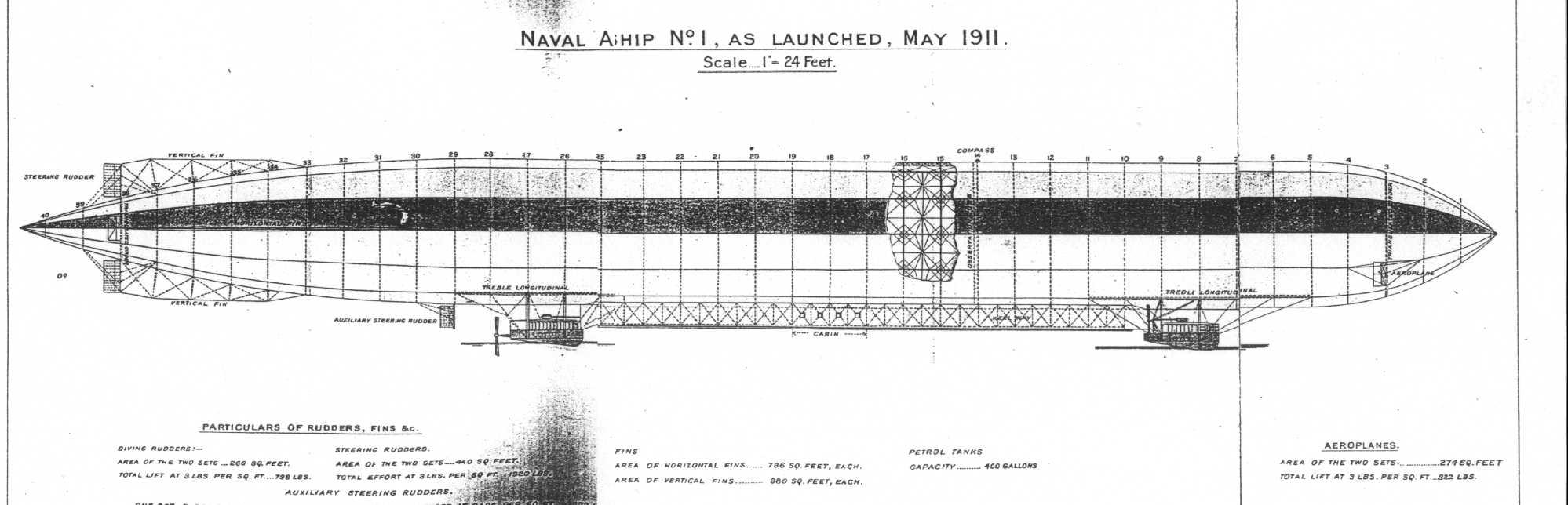 Airship Heritage Trust : Airship Index