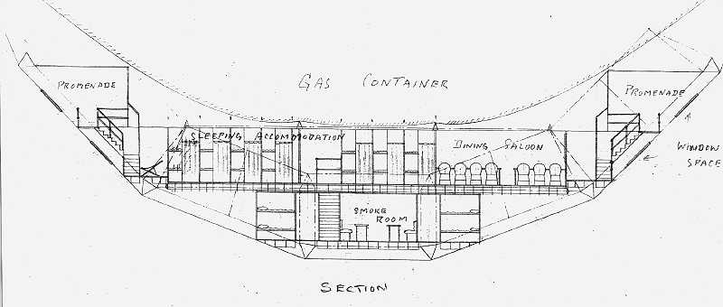 1000  images about airship reference on pinterest
