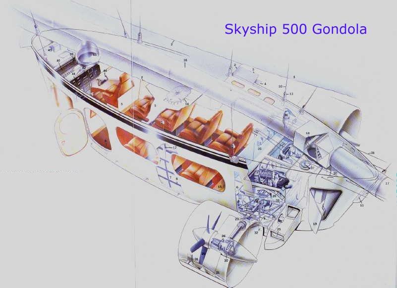 Airshipsonline Airships SkyShip 500